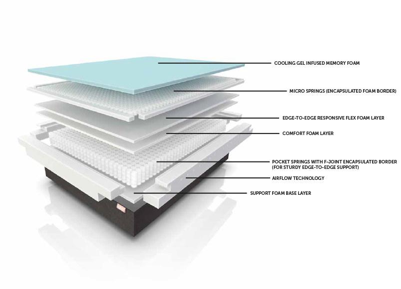 3D-mattress-illustration-copy
